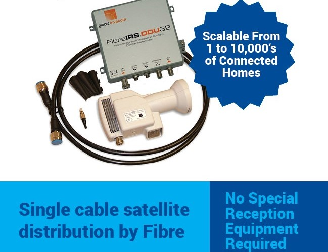 Fibre systems 2 to 1000